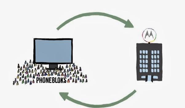 Phonebloks community